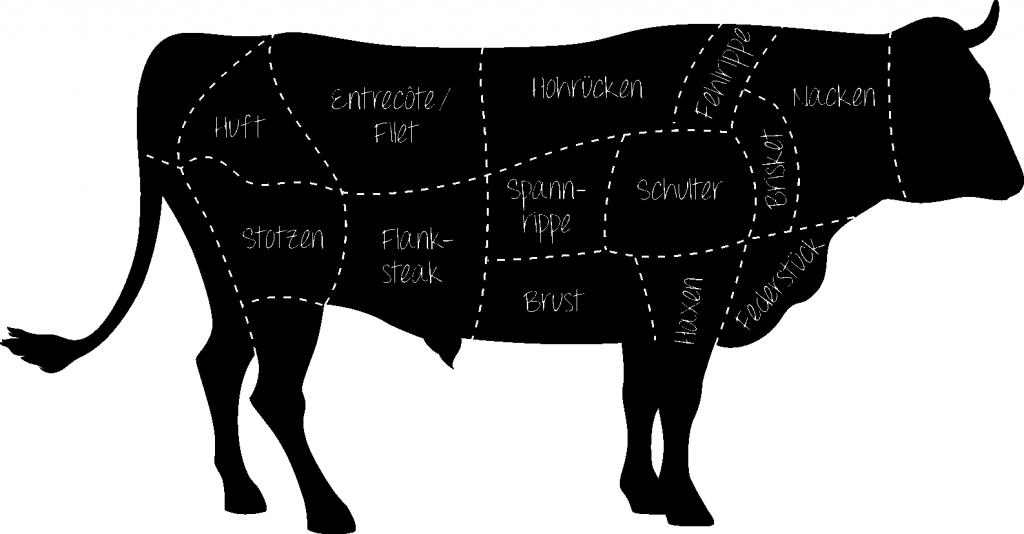 Frischfleisch, Frisches Bio Bergfleisch